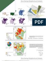 Dove Springs Neighborhood Obesity Analysis