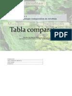 Comparativa_de_briofitas