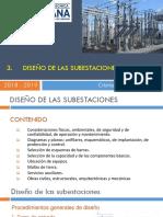 3. Diseño de Subestaciones (1).pptx