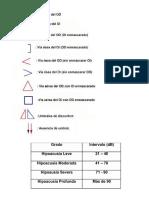 Tipeo graficación de curvas audiometricas