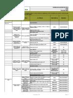 FT-SST-027  Plan de  trabajo anual SST