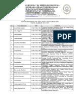 Daftar Mahasiswa + Judul KTI 2019