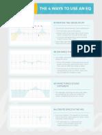 6 - The 4 Ways to Use an EQ.pdf