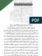 Aqeeda Khatm e Nubuwwat AND ISLAM-Pakistan-KE-DUSHMAN_230518