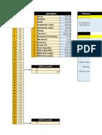 Descriptive Statistics Analysis - CATARINING