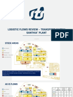 logistics flow review – transport matrix