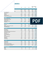 Five Years Statistics PDF