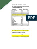 File 21 Estimation of PEG Ratio for Hansens Natural