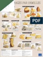 les-fromages-par-famille