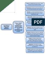 CAARACTERISTICAS DEL LIDERASGO EMPRESARIA - copia.docx