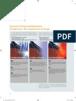 caracteristicas ambientales, climaticas y de resistencia al fuego