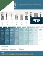 Infografia Competencia Económica