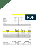 ENTREGA FINAL INTRODUCCION A LA LOGISTICA ESCENARIO 7.xlsx