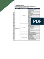 MAPA DE PROCESOS DEL PROYECTO HUNTER.docx