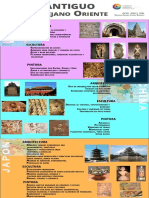 Arte Antiguo del Medio y Lejano Oriente