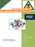 UFCD_ 3777_Fundamentos Gerais de Higiene Do Trabalho_índice
