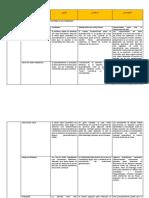 tabla de estrategias para diversificar en el aula
