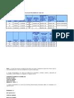 TARIFAS GASTOS LOCALES NYK APARTIR DEL 15 DIC 2011(CONTENEDORES).docx