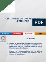 CICLO REAL DEL MOTOR DE 4 TIEMPOS