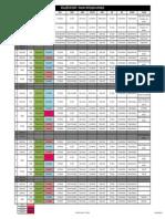 Escalação Elenco - Novembro 2019.pdf