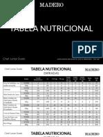 madero-tabela-nutricional