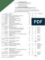 BSCpE Curriculum rev. 2010