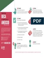 Infograf_a_-_C_mo_aplicar_a_una_beca_a_trav_s_de_la_AMEXCID_2019