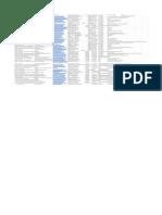 List of English Journal (Tanggapan)