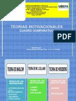 305262853-Cuadro-Comparativo-de-Las-Teorias-de-La-Motivacion-Pp.pdf