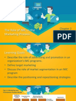 Chapter 2 Role of IMC