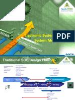 System Modelling (ESL)
