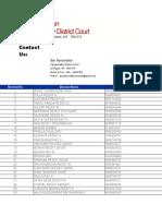 352291561-Bar-Association-of-Ranga-reddy-district-advocates-contacts-docx.docx