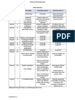 SWOT ANALYSIS for ISO Context of the Organization