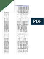 Measurements_com.nokia.nrbts_Alldata.xls