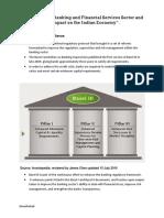 Major challenging factors in banking sector