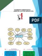 PROCEDIMIENTO ADMINISTRATIVO DISCIPLINARIO DE LA LEY DEL SERVICIO.pptx