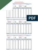 Anexo 01_Calculo de Seccion Optima.pdf