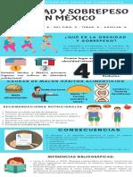 Infografia Obesidad y Sobrepeso 1