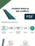 2. Enfoques teóricos de los conflictos