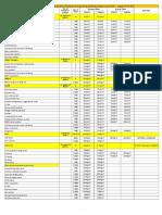 BAA-1 over all T&C schedule - 24.08.17 - Copy
