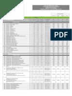 Listado de precios a Distribuidor Independiente 21 Oct 2019