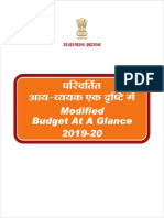Budget of 2019-20 for competitive exams