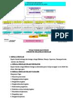 2-file-struktur-organisasi