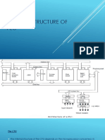 INTERNAL STRUCTURE OF PLC