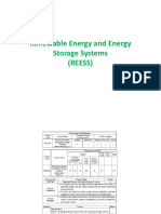 Chapter 3 Wind Energy