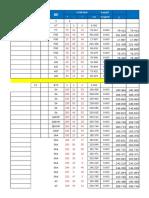 2. Analisa Data untuk Situasi 2.xlsx