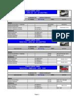 catalogo-automotriz.pdf