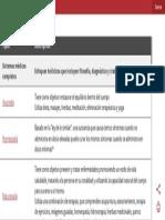 Tipos de medicina alternativa - Temas especiales - Manual MSD versión para público general