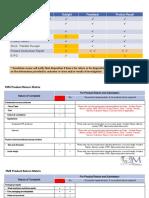 Proposed FMS matrix.pptx