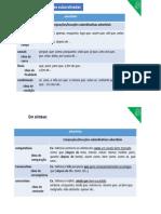 síntese_adverbiais.pptx